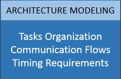 P10_architecture_modelling